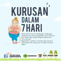 Tips Kurus Dalam 7 Hari dengan Diet DEBM