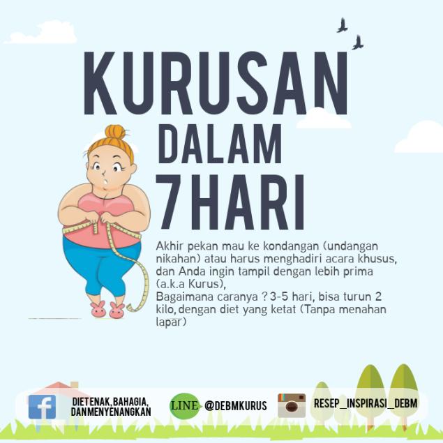 Turunkan 4 Kilo dalam 5 Hari Tanpa Rasa Lapar dengan Diet GM